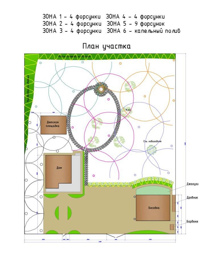 План полива любых участков в Гомеле и Гомельской области